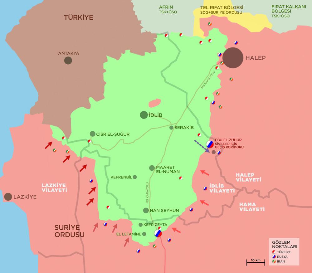 Rusya Tarihi: İç Savaş Aşamaları