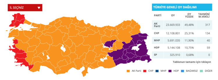 P24 Turkeys Parliamentary Election 2015